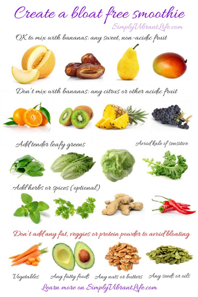 Create a no bloat smoothie